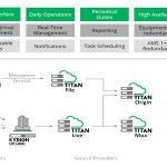 MR Telecom fornisce Headends Video per le reti DTT/DTH a Raiway